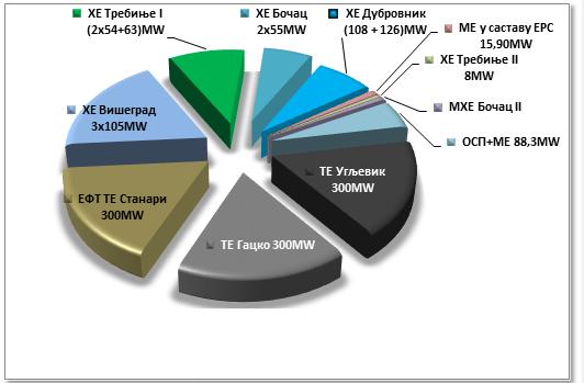 Energetik Diagramm